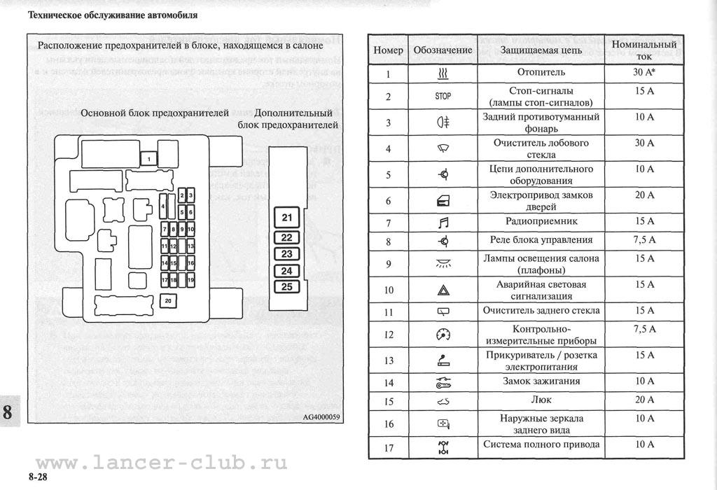 http://www.forum.lancer-club.