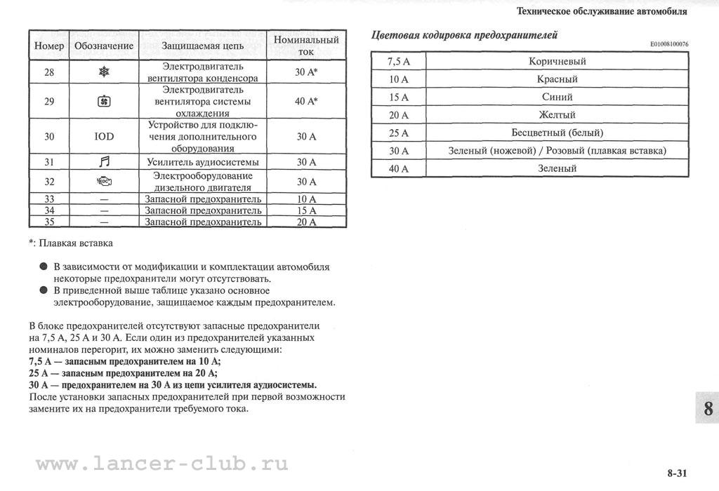 """"""",""""www.lancerx.ru"""